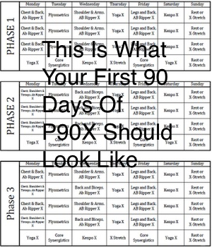 Should I Do Other Workouts With P90X? - Workout Journey